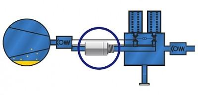 Pulsationsdämpfer für Schrauben.- und Vielzellenkompressoren